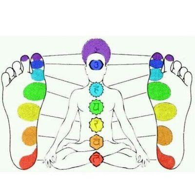 chakra massage Leonie Verhulst